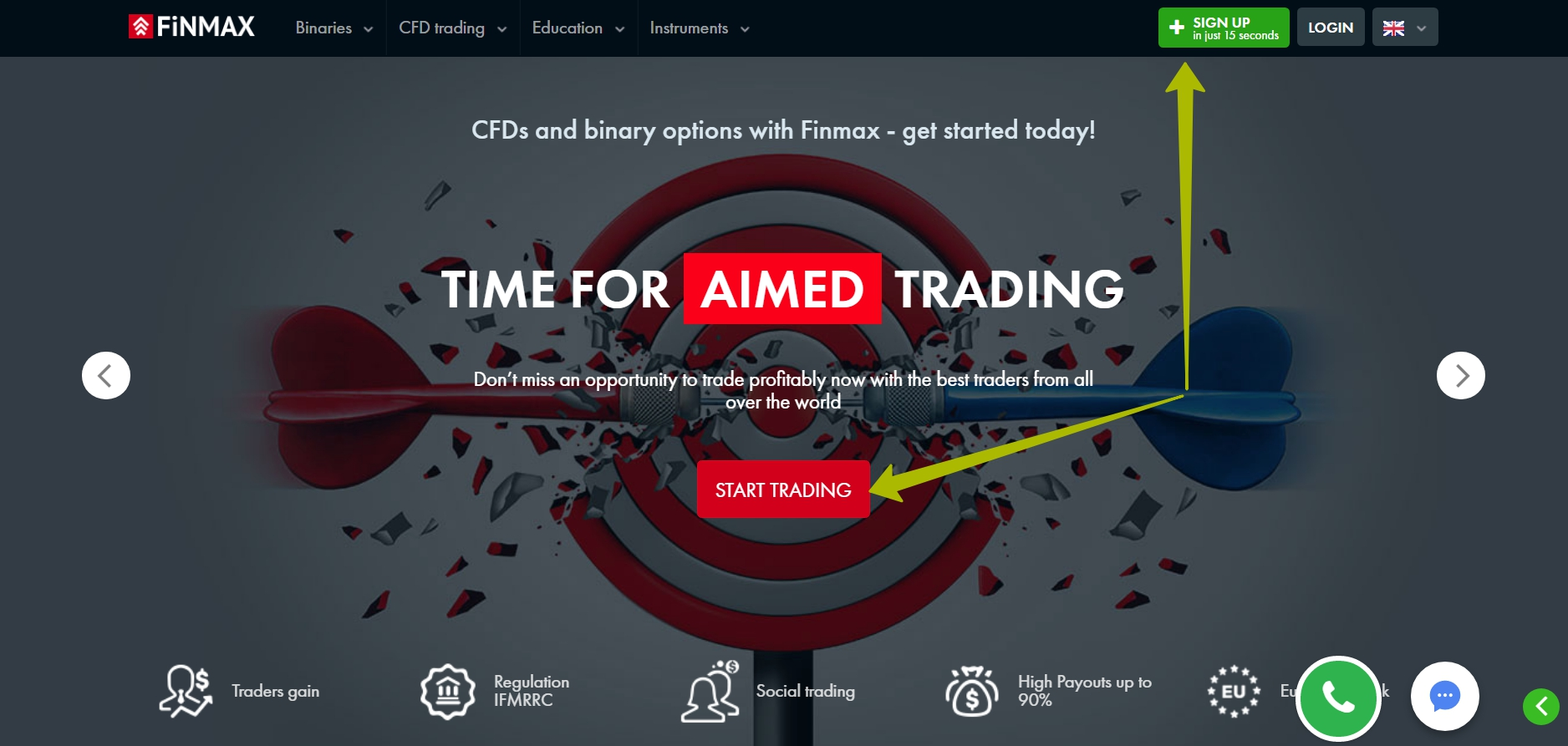 Advantages of Finmax. Finmax Binary Options Broker Review 2019.