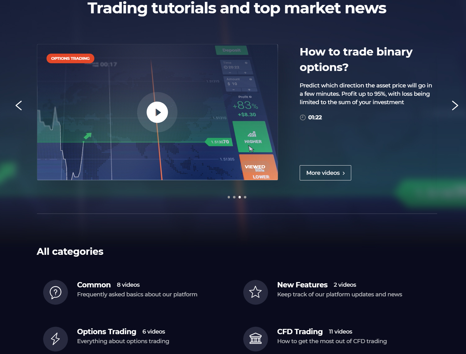 IQ OPTION reviews and review 2019: all true about broker.