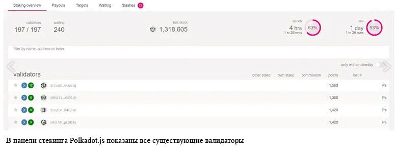 Криптовалюта ДОТ