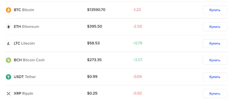 Binaryx – мошенники криптовалютных бирж