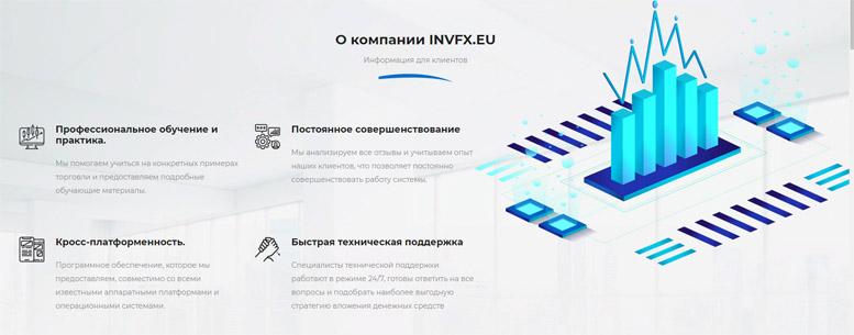Обзор брокера InvFx.eu