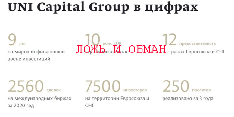 UNI Capital group – обзор компании